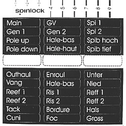 Clutch Handle Labels