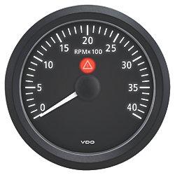 Programmable Tachometers