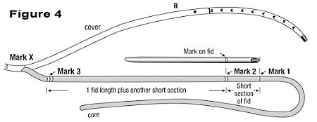 Mark the core for the Class 1 double braid eye splice.