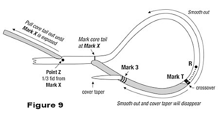 Prepare the core tail for tapering for the double braid eye splice.